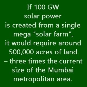 100 GW solar park area