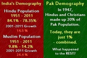 Indo-Pak demographies-horz