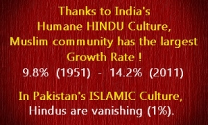 Minorities in India Pak