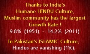 Minorities in India Pak