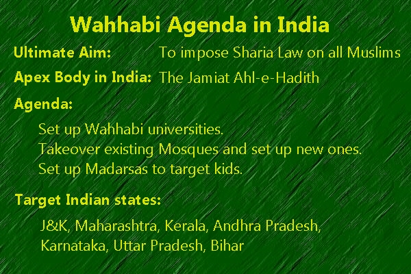 Wahhabi agenda in India