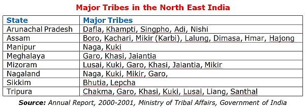 scheduled areas and tribal areas Annual tribal area sub-plan 2011-12 in himachal pradesh introduction: chamba district constitute the scheduled areas in tribal areas and the tribal.