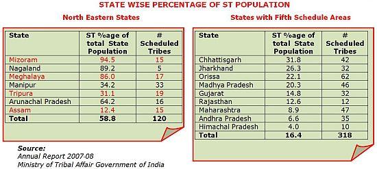 definition of scheduled caste
