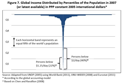 inequality inverted glass