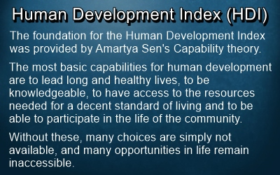 Capability theory provided the foundation for human development index