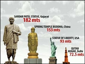 Sardar Patel is the creator of modern Indian state