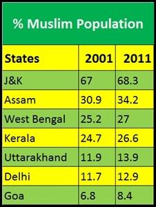muslim-population-chart