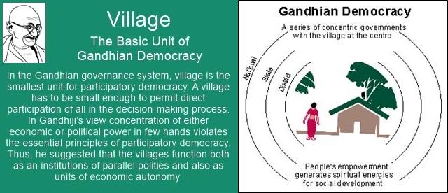 Village is the basic unit in Gandhian Democracy