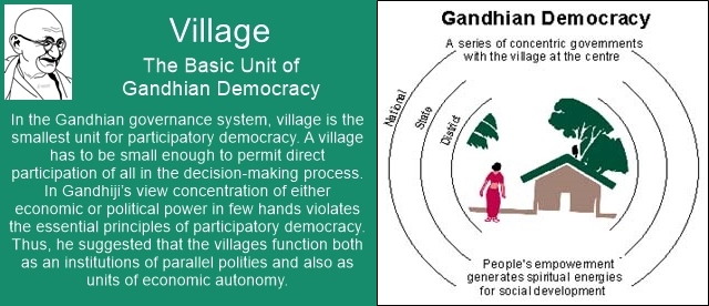 Village is the basic unit in Gandhian Democracy