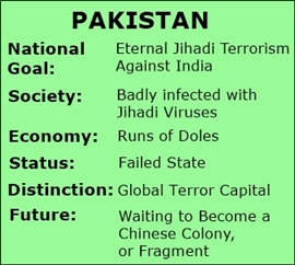 Pakistan is an abnormal country